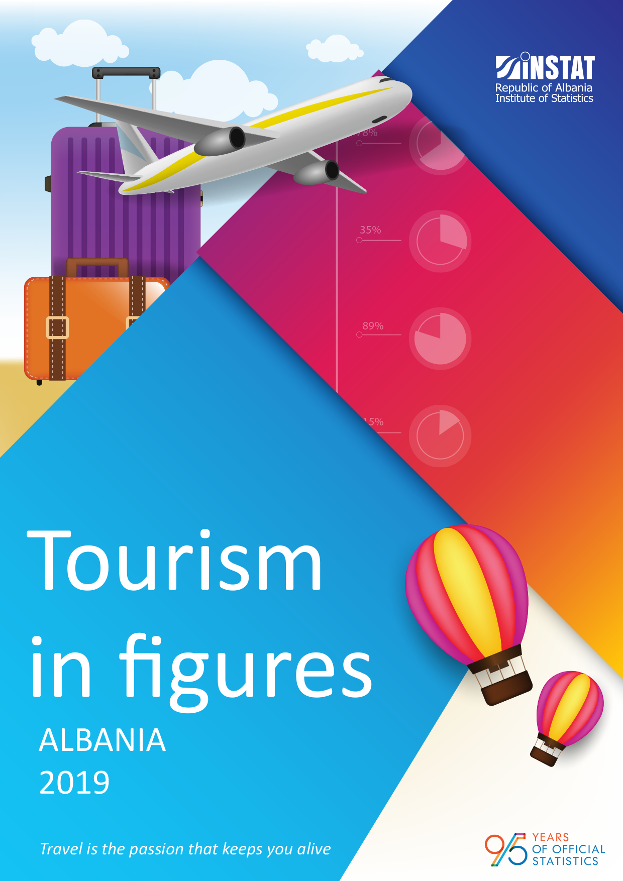 Tourism in Figures, 2019