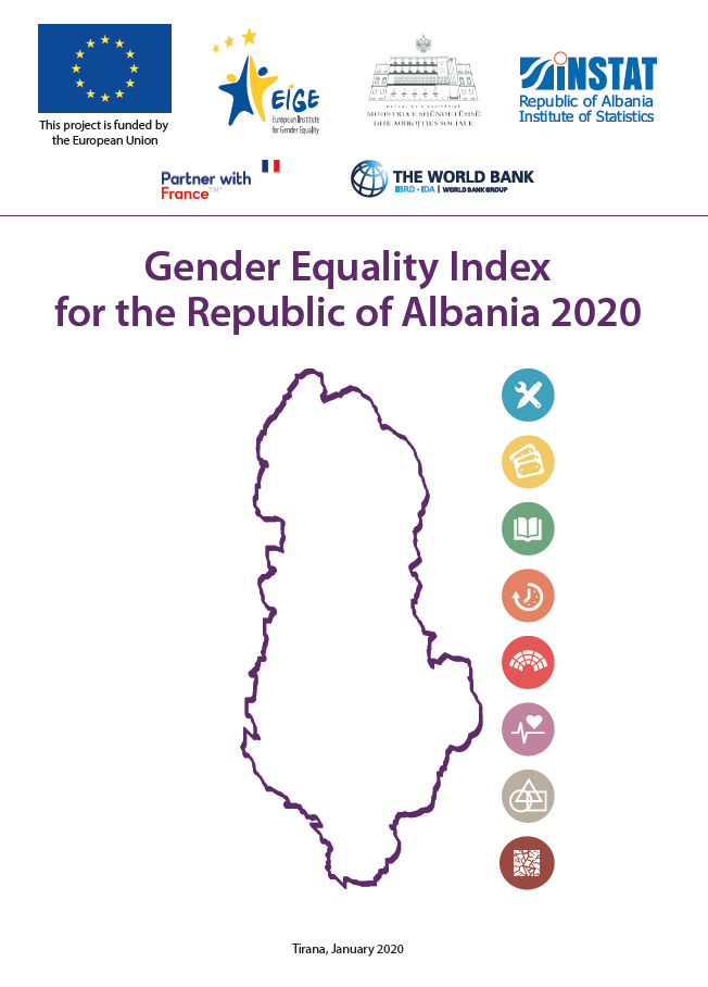 Gender Equality Index for the Republic of Albania 2020